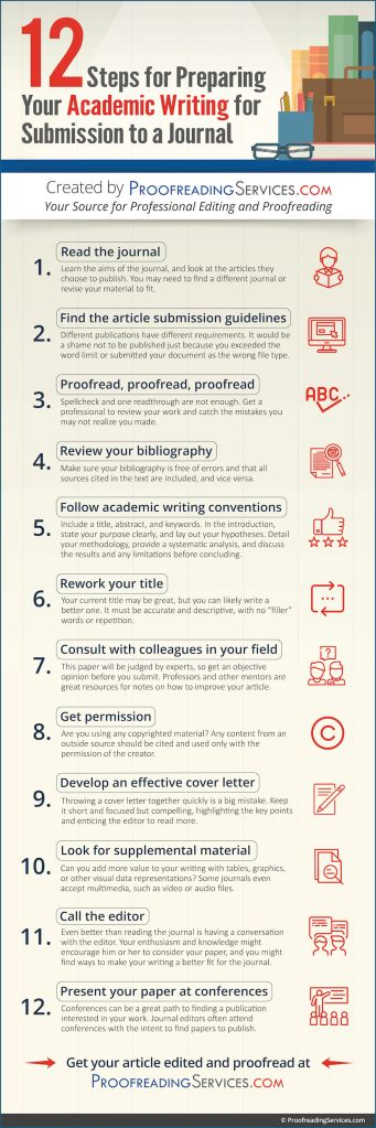 12 steps to preparing your academic writing for submission to a journal